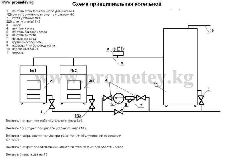 Схема котельной с 2 водогрейными котлами