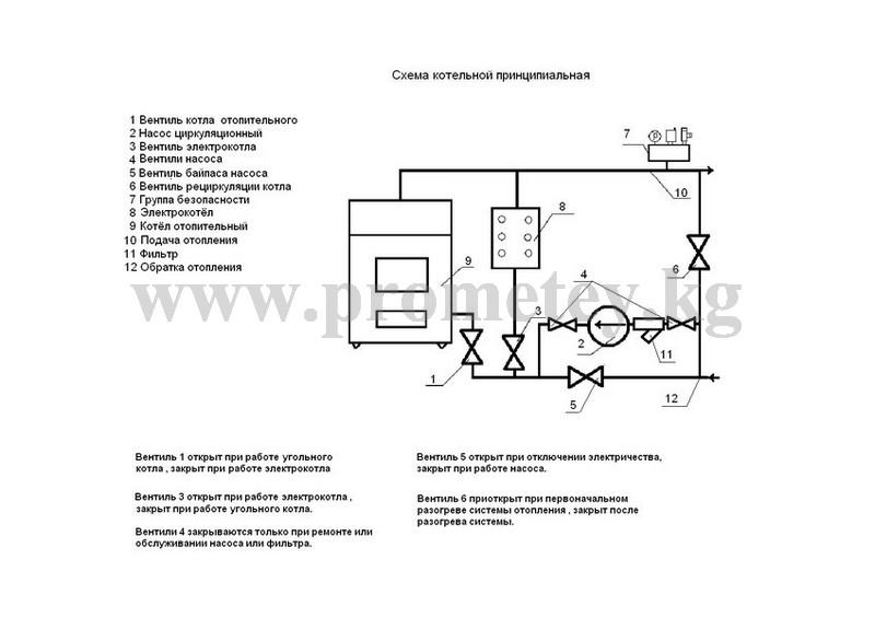 схема газовой блочно модульной котельной для условий крайнего севера