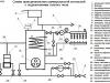 схема принципиальная универсальной котельной с подключением теплого полого