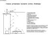 Схема установки газового котла-бойлера