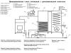 Принципиальная схема котельной с дополнительной емкостью для гелиосистемы