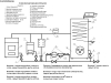 Принципиальная схема котельной на угле, газе,  электричестве с горячим водоснабжением