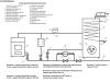 Принципиальная схема котельной на угле,  электричестве с горячим водоснабжением