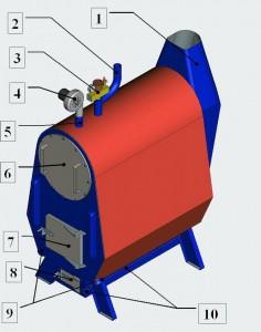 Твердотопливный котел Прометей серии 6 ТМ котел Прометей серии 6 ТМ схема