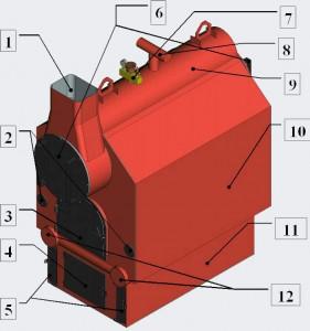 Твердотопливный котел Прометей серии 7 ТМ