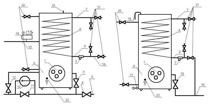 Инструкция по эксплуатации и основные требования по установке бойлера двухконтурного совмещенного с электрокотлом