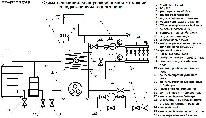 Схема принципиальная универсальной котельной с подключением теплого пола